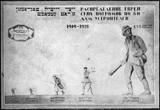 Red Antisemitism: Anti-Jewish Violence and Revolutionary Politics in Ukraine, 1919